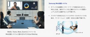 WebEX、Teams、Meet、ZoomなどメジャーなWeb会議システムと組み合わせたVirtual Maating/Samsung Web会議システム